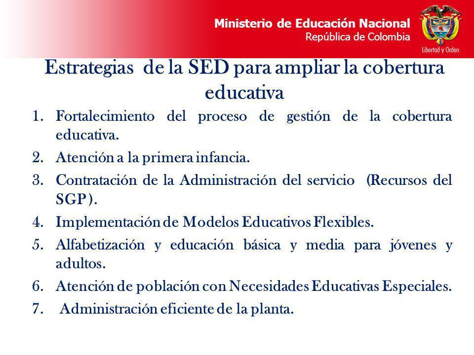 1.Fortalecimiento del proceso de gestión de la cobertura educativa. 2.Atención a la primera infancia. 3.Contratación de la Administración del servicio