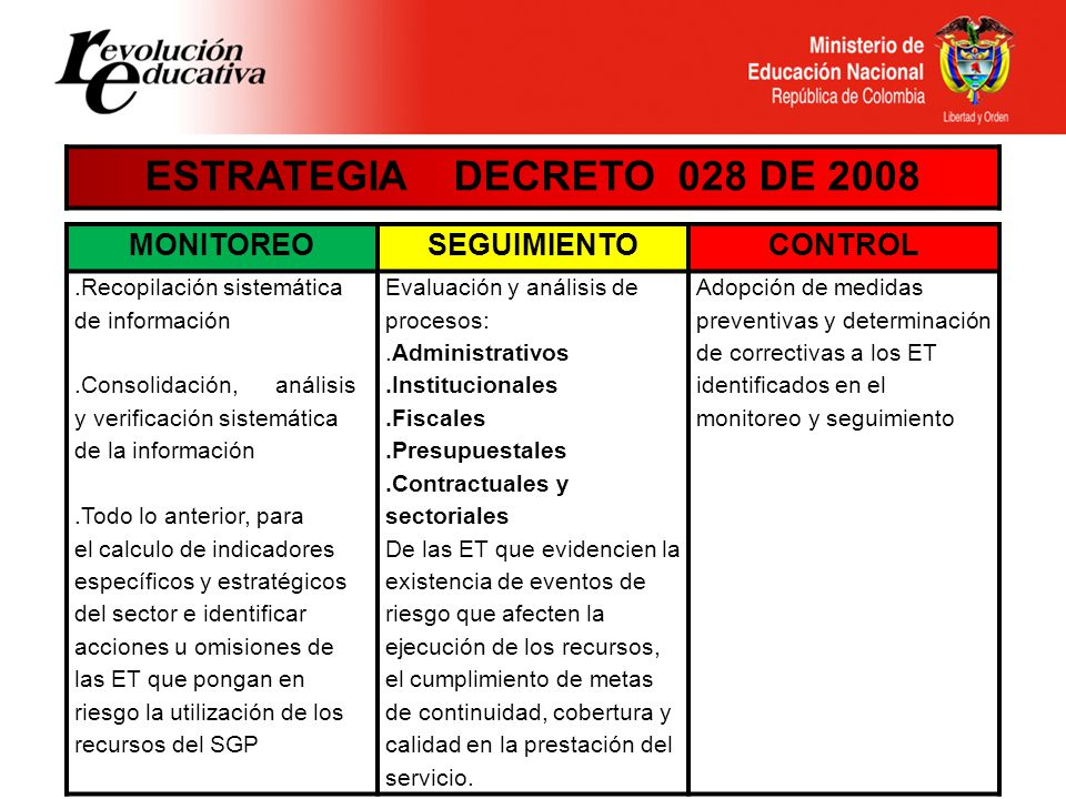 DECRETO 028 DEL 10 DE ENERO DE 2008 Define:. Estrategia de MSC al gasto de los recursos del SGP.Eventos en los que esta en riesgo la prestación del se
