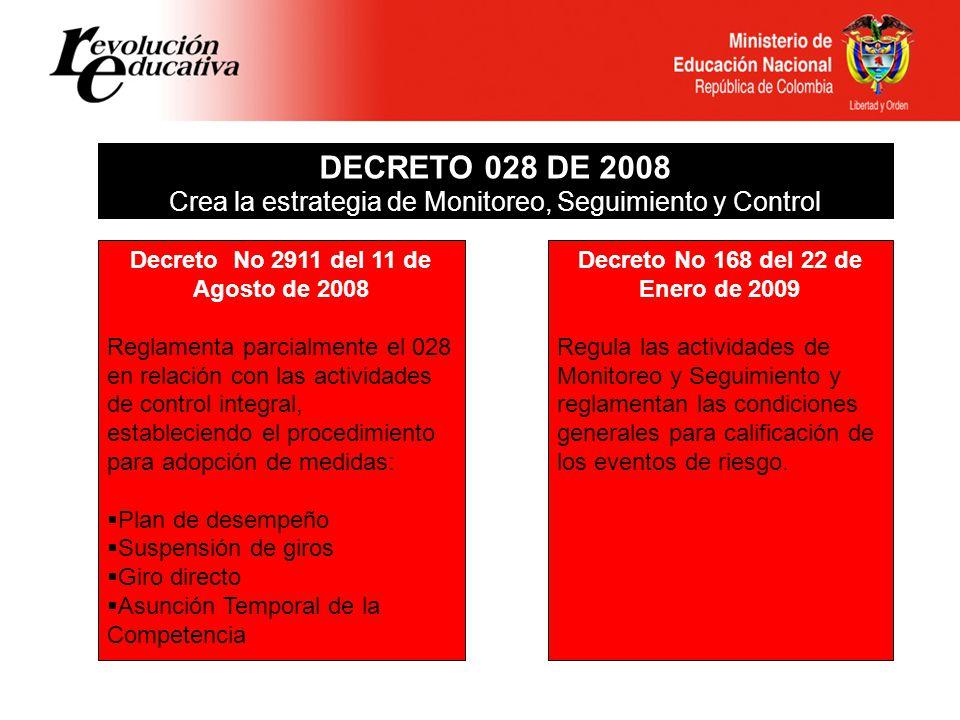 ESTRATEGIA DECRETO 028 DE 2008 MONITOREOSEGUIMIENTOCONTROL.Recopilación sistemática de información.Consolidación, análisis y verificación sistemática