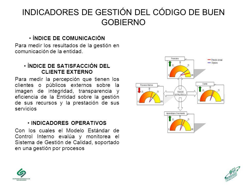 INDICADORES DE GESTIÓN DEL CÓDIGO DE BUEN GOBIERNO ÍNDICE DE COMUNICACIÓN Para medir los resultados de la gestión en comunicación de la entidad. ÍNDIC