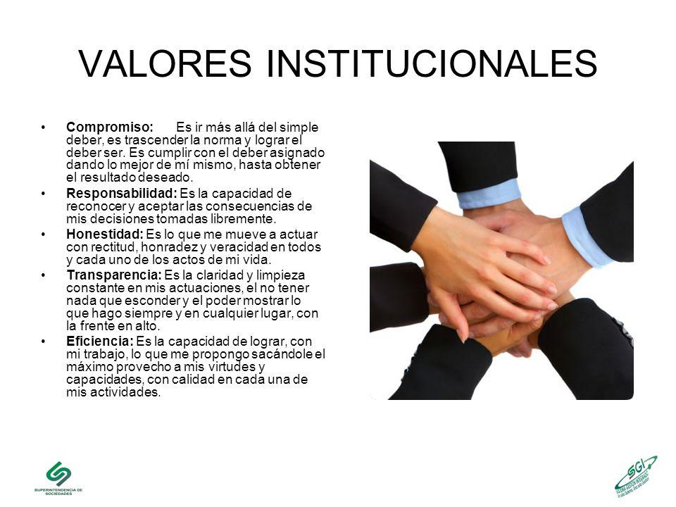 VALORES INSTITUCIONALES Respeto: Es actuar con preocupación y consideración hacia los demás reconociendo sus derechos.