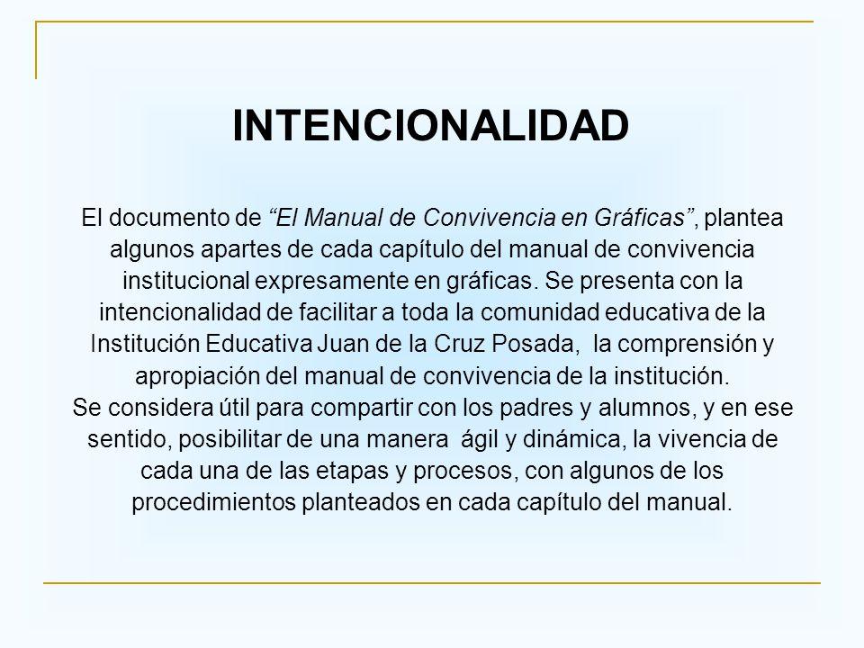 INTENCIONALIDAD El documento de El Manual de Convivencia en Gráficas, plantea algunos apartes de cada capítulo del manual de convivencia institucional