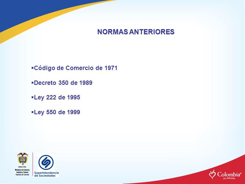 NORMAS ANTERIORES Código de Comercio de 1971 Decreto 350 de 1989 Ley 222 de 1995 Ley 550 de 1999