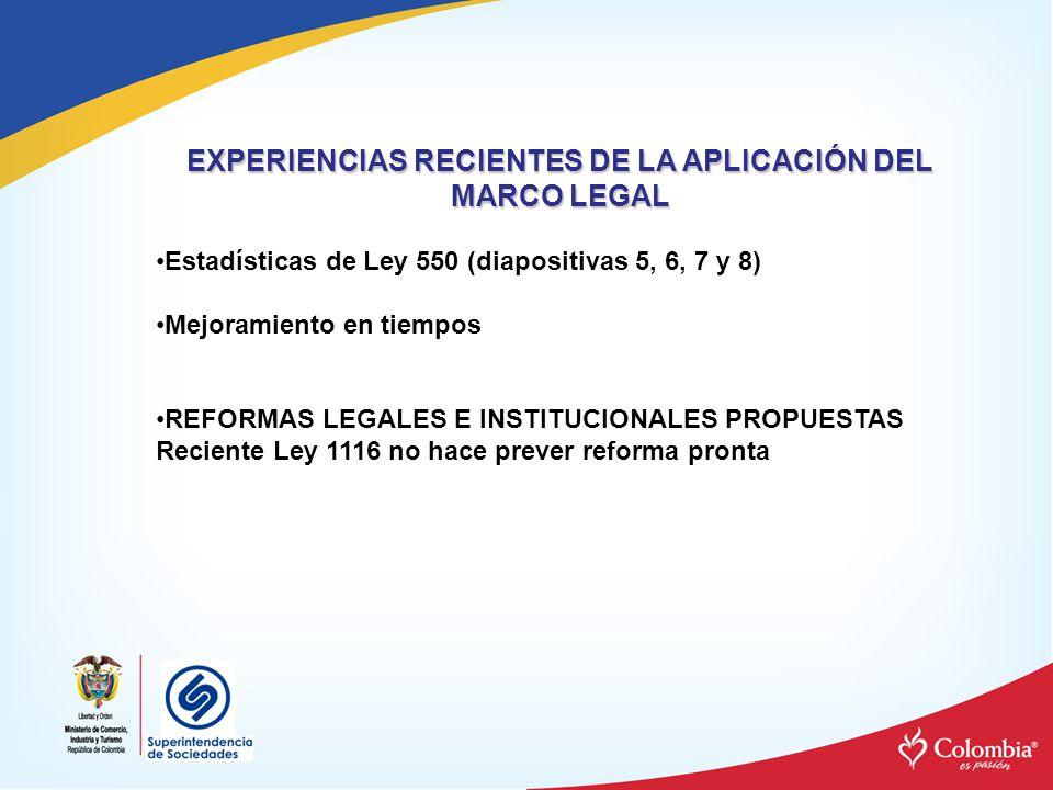 EXPERIENCIAS RECIENTES DE LA APLICACIÓN DEL MARCO LEGAL Estadísticas de Ley 550 (diapositivas 5, 6, 7 y 8) Mejoramiento en tiempos REFORMAS LEGALES E