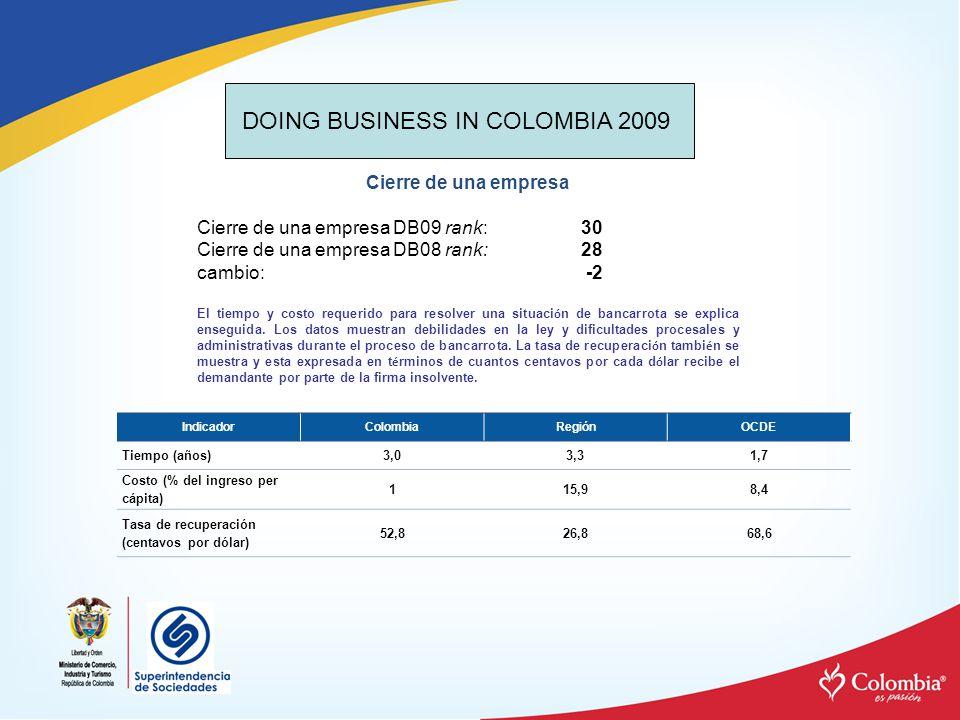 IndicadorColombiaRegiónOCDE Tiempo (años)3,03,31,7 Costo (% del ingreso per cápita) 115,98,4 Tasa de recuperación (centavos por dólar) 52,826,868,6 Ci