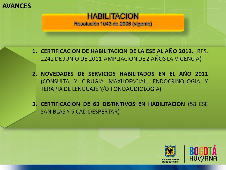 QUE NOS FALTA 1.REACTIVACION DE EQUIPOS DE ACREDITACION (LIDERES Y SECRETARIOS). MARZO DE 2012 2.AUTOEVALUACION DE ESTANDARES DE ACUERDO LA NORMATIVID
