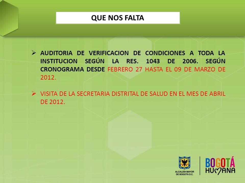 AVANCES 1.CERTIFICACION DE HABILITACION DE LA ESE AL AÑO 2013. (RES. 2242 DE JUNIO DE 2011-AMPLIACION DE 2 AÑOS LA VIGENCIA) 2.NOVEDADES DE SERVICIOS