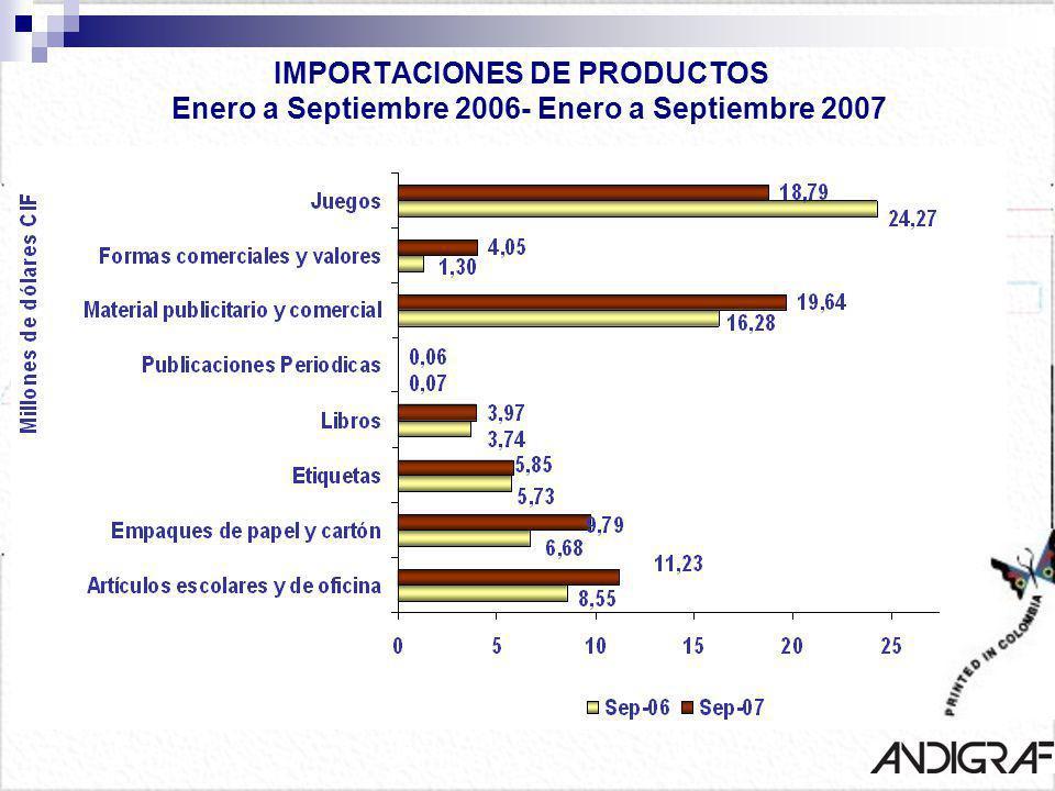 IMPORTACIONES DE PRODUCTOS Enero a Septiembre 2006- Enero a Septiembre 2007