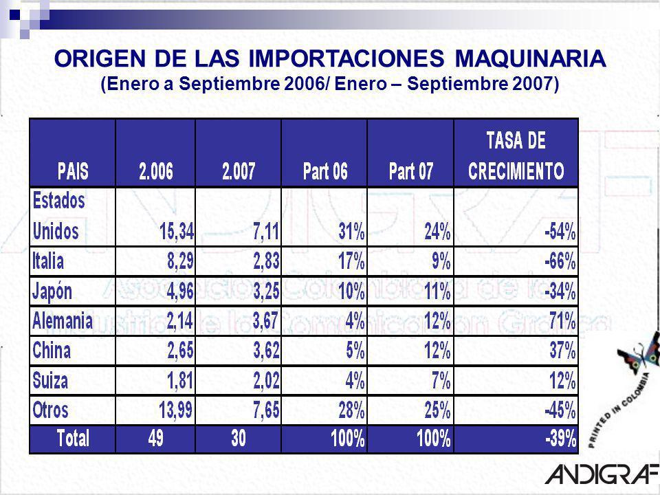 ORIGEN DE LAS IMPORTACIONES MAQUINARIA (Enero a Septiembre 2006/ Enero – Septiembre 2007)