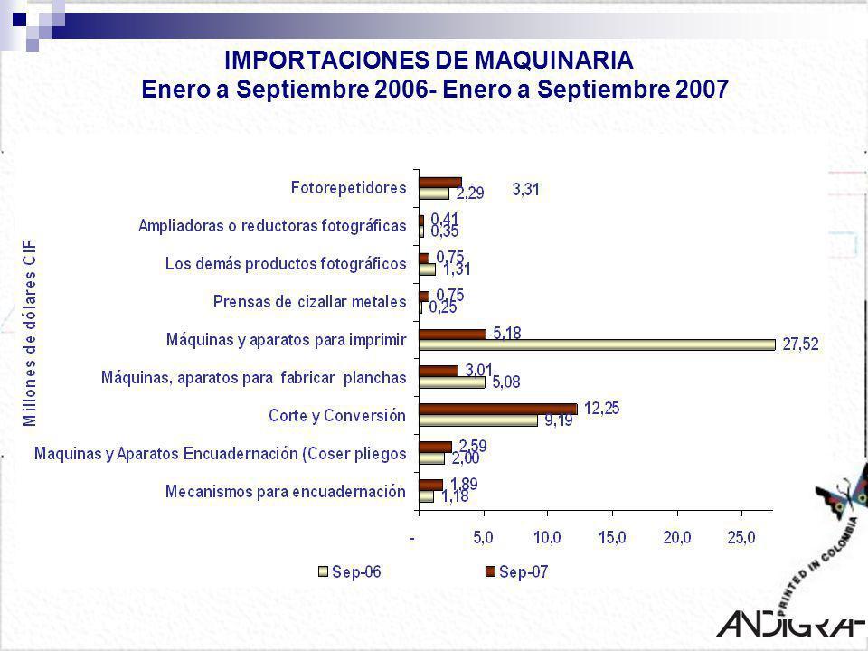 IMPORTACIONES DE MAQUINARIA Enero a Septiembre 2006- Enero a Septiembre 2007