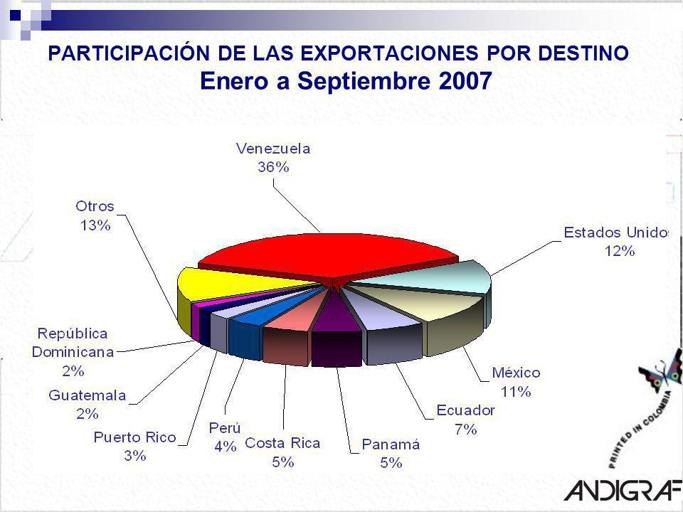 PARTICIPACIÓN DE LAS EXPORTACIONES POR DESTINO Enero a Septiembre 2007