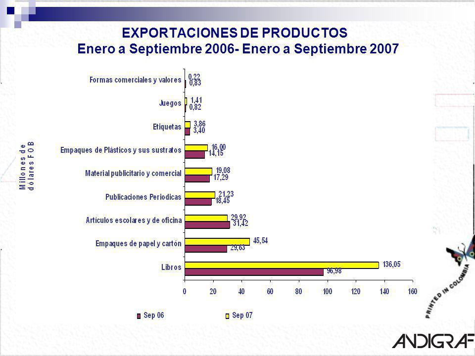 EXPORTACIONES DE PRODUCTOS Enero a Septiembre 2006- Enero a Septiembre 2007