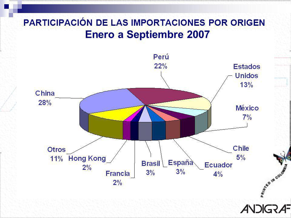 PARTICIPACIÓN DE LAS IMPORTACIONES POR ORIGEN Enero a Septiembre 2007
