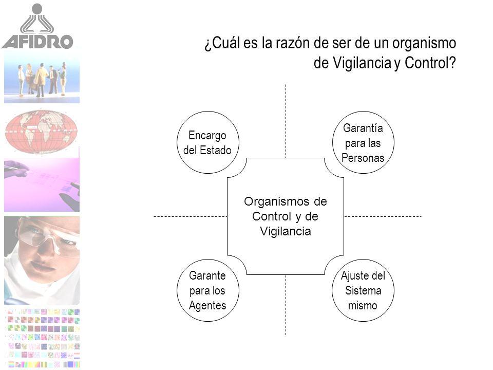¿Cuál es la razón de ser de un organismo de Vigilancia y Control? Organismos de Control y de Vigilancia Encargo del Estado Garantía para las Personas