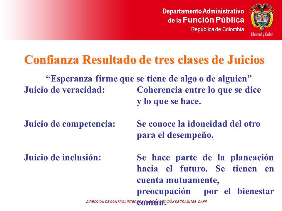 DIRECCIÓN DE CONTROL INTERNO Y RACIONALIZACIÓN DE TRÁMITES- DAFP Departamento Administrativo de la Función Pública República de Colombia Confianza Res