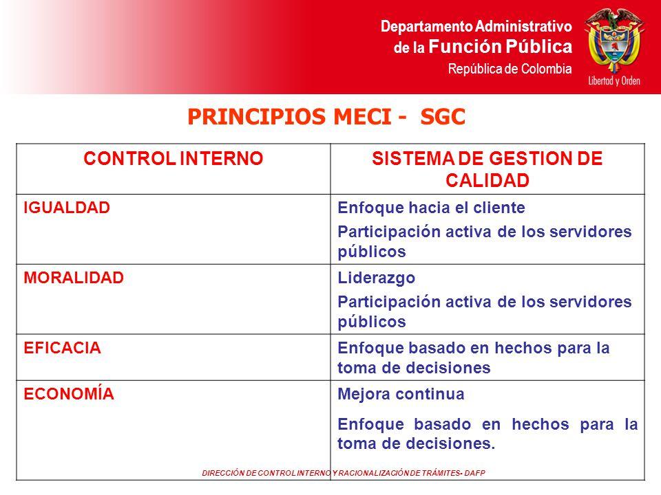 DIRECCIÓN DE CONTROL INTERNO Y RACIONALIZACIÓN DE TRÁMITES- DAFP Departamento Administrativo de la Función Pública República de Colombia PRINCIPIOS ME
