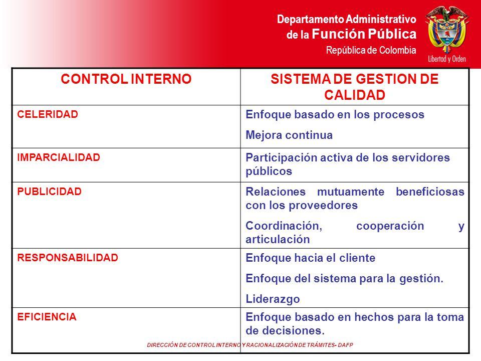 DIRECCIÓN DE CONTROL INTERNO Y RACIONALIZACIÓN DE TRÁMITES- DAFP Departamento Administrativo de la Función Pública República de Colombia CONTROL INTER