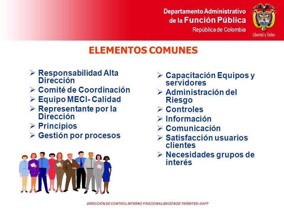 DIRECCIÓN DE CONTROL INTERNO Y RACIONALIZACIÓN DE TRÁMITES- DAFP Departamento Administrativo de la Función Pública República de Colombia ELEMENTOS COM
