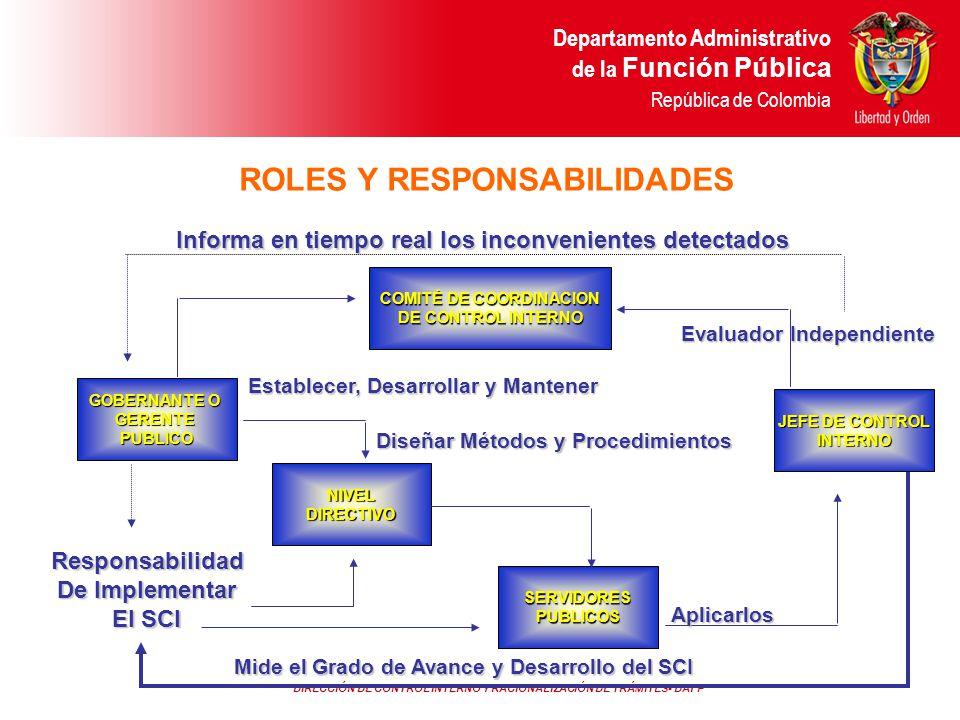 DIRECCIÓN DE CONTROL INTERNO Y RACIONALIZACIÓN DE TRÁMITES- DAFP Departamento Administrativo de la Función Pública República de Colombia ROLES Y RESPO