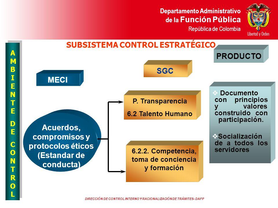 DIRECCIÓN DE CONTROL INTERNO Y RACIONALIZACIÓN DE TRÁMITES- DAFP Departamento Administrativo de la Función Pública República de Colombia MECI SGC Acue