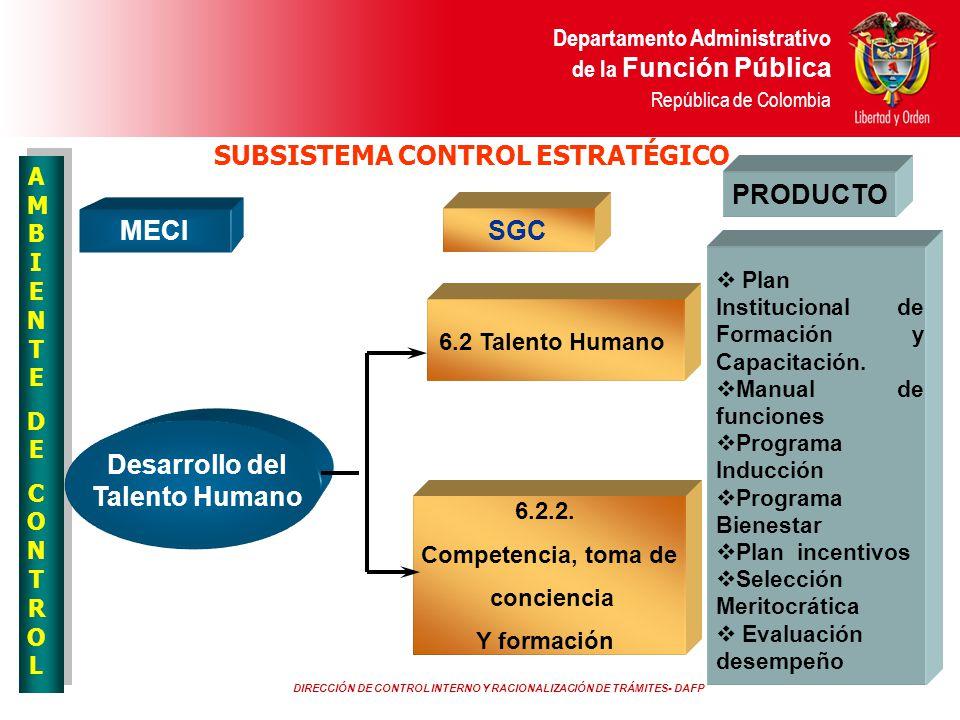 DIRECCIÓN DE CONTROL INTERNO Y RACIONALIZACIÓN DE TRÁMITES- DAFP Departamento Administrativo de la Función Pública República de Colombia MECI SGC Desa