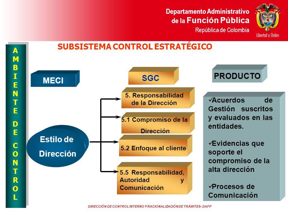 DIRECCIÓN DE CONTROL INTERNO Y RACIONALIZACIÓN DE TRÁMITES- DAFP Departamento Administrativo de la Función Pública República de Colombia MECI SGC Esti