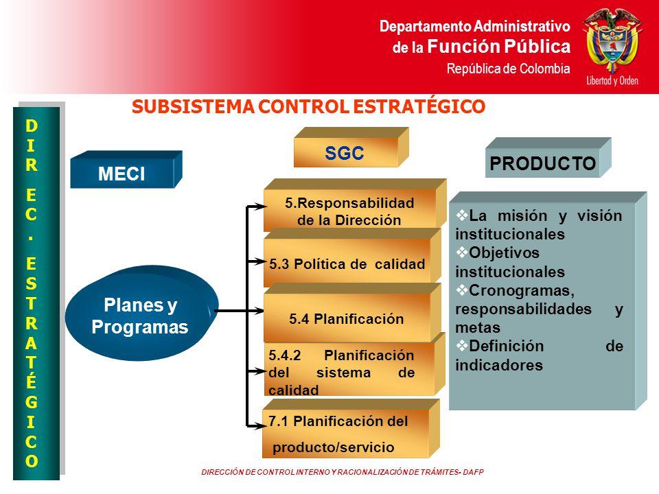 DIRECCIÓN DE CONTROL INTERNO Y RACIONALIZACIÓN DE TRÁMITES- DAFP Departamento Administrativo de la Función Pública República de Colombia MECI SGC DIRE