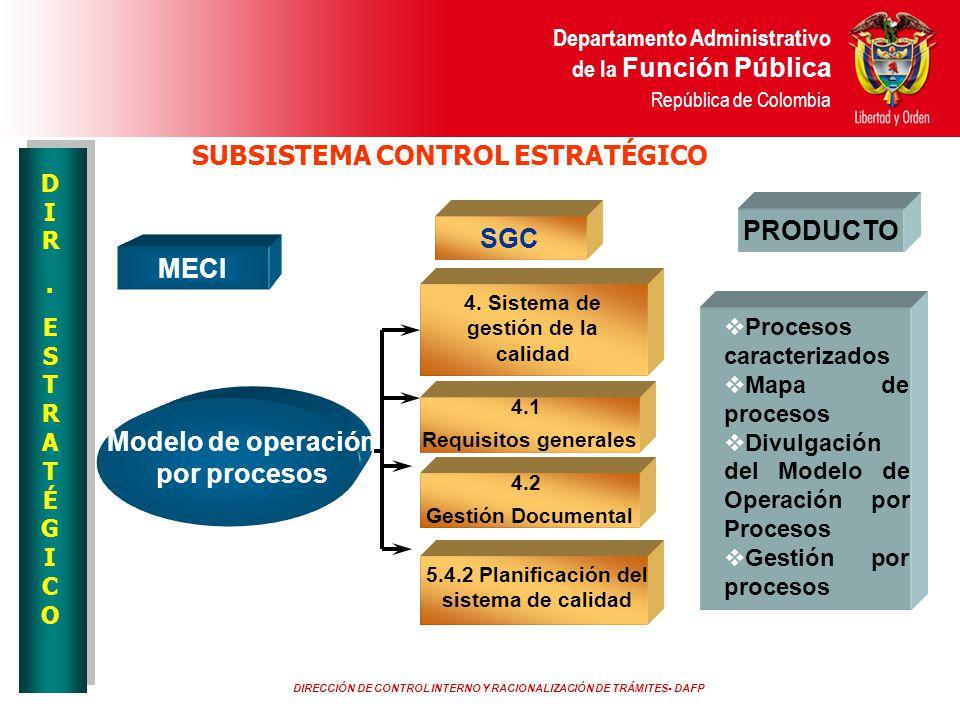 DIRECCIÓN DE CONTROL INTERNO Y RACIONALIZACIÓN DE TRÁMITES- DAFP Departamento Administrativo de la Función Pública República de Colombia MECI SGC Mode