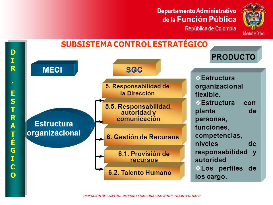 DIRECCIÓN DE CONTROL INTERNO Y RACIONALIZACIÓN DE TRÁMITES- DAFP Departamento Administrativo de la Función Pública República de Colombia MECI SGC Estr