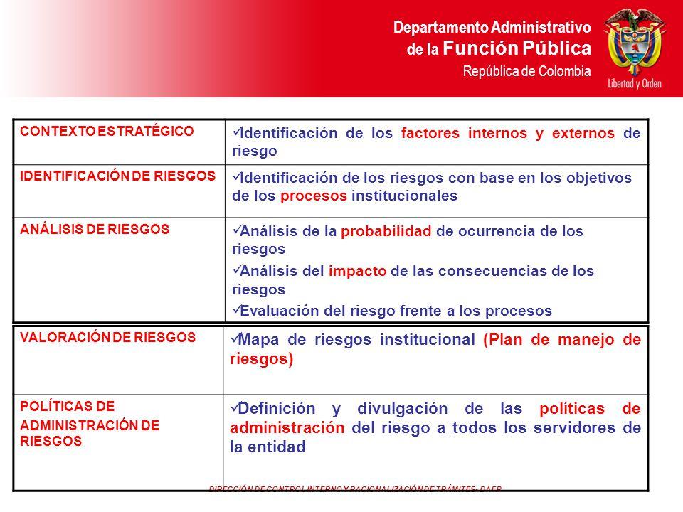 DIRECCIÓN DE CONTROL INTERNO Y RACIONALIZACIÓN DE TRÁMITES- DAFP Departamento Administrativo de la Función Pública República de Colombia CONTEXTO ESTR