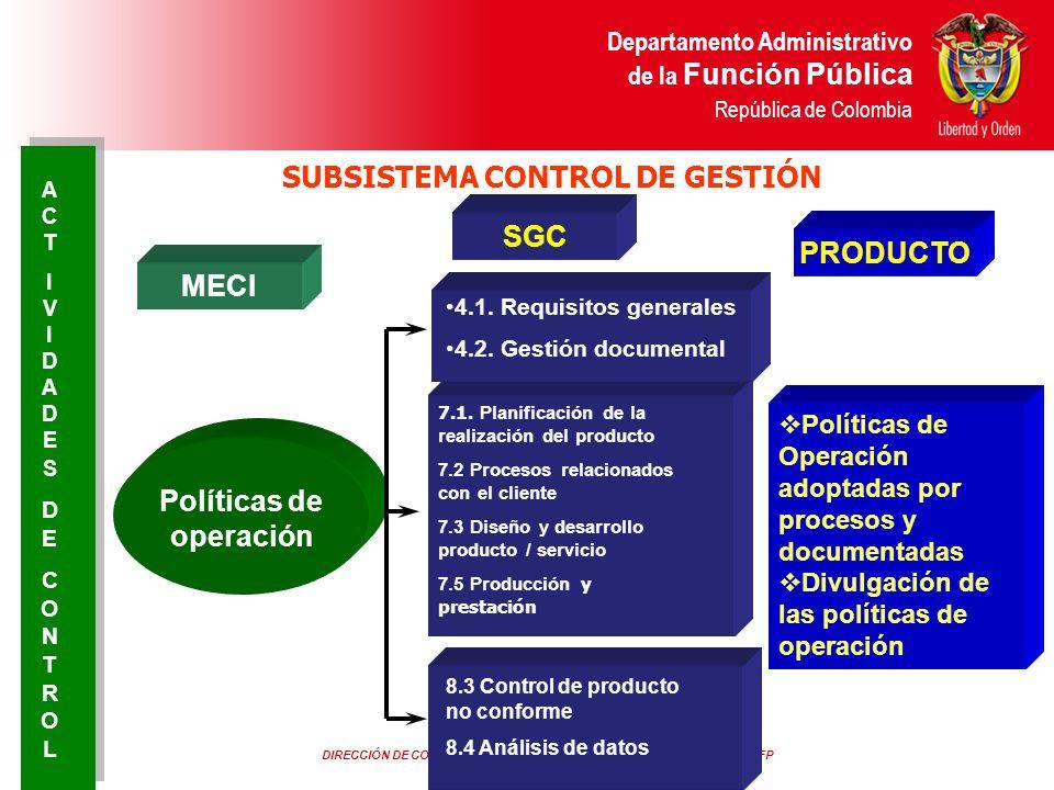 DIRECCIÓN DE CONTROL INTERNO Y RACIONALIZACIÓN DE TRÁMITES- DAFP Departamento Administrativo de la Función Pública República de Colombia MECI SGC Polí