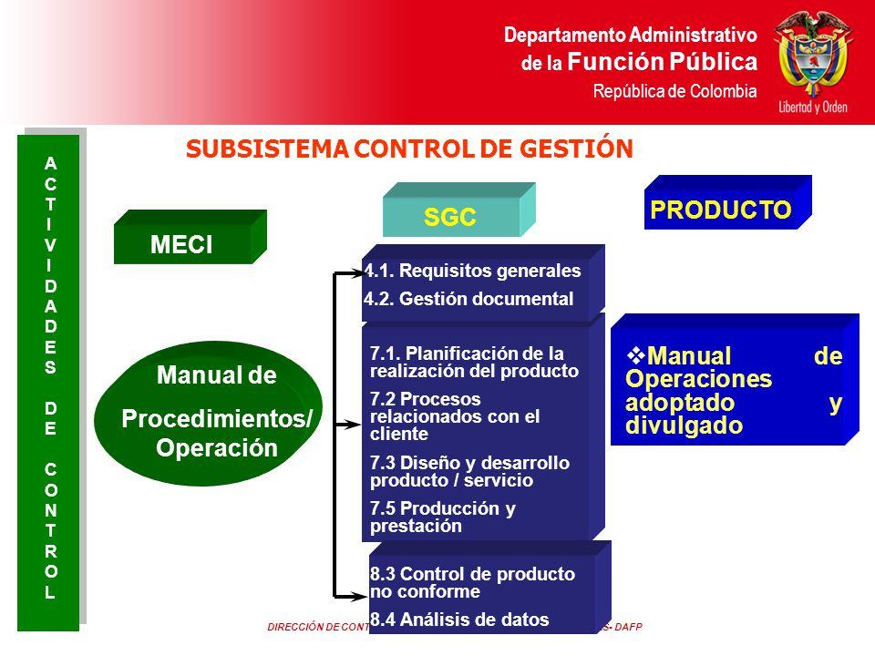DIRECCIÓN DE CONTROL INTERNO Y RACIONALIZACIÓN DE TRÁMITES- DAFP Departamento Administrativo de la Función Pública República de Colombia MECI SGC Manu