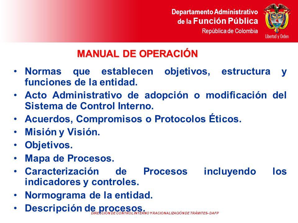 DIRECCIÓN DE CONTROL INTERNO Y RACIONALIZACIÓN DE TRÁMITES- DAFP Departamento Administrativo de la Función Pública República de Colombia Normas que es