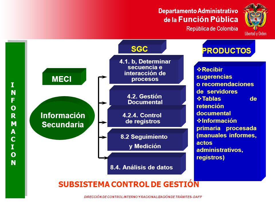 DIRECCIÓN DE CONTROL INTERNO Y RACIONALIZACIÓN DE TRÁMITES- DAFP Departamento Administrativo de la Función Pública República de Colombia MECI SGC Info