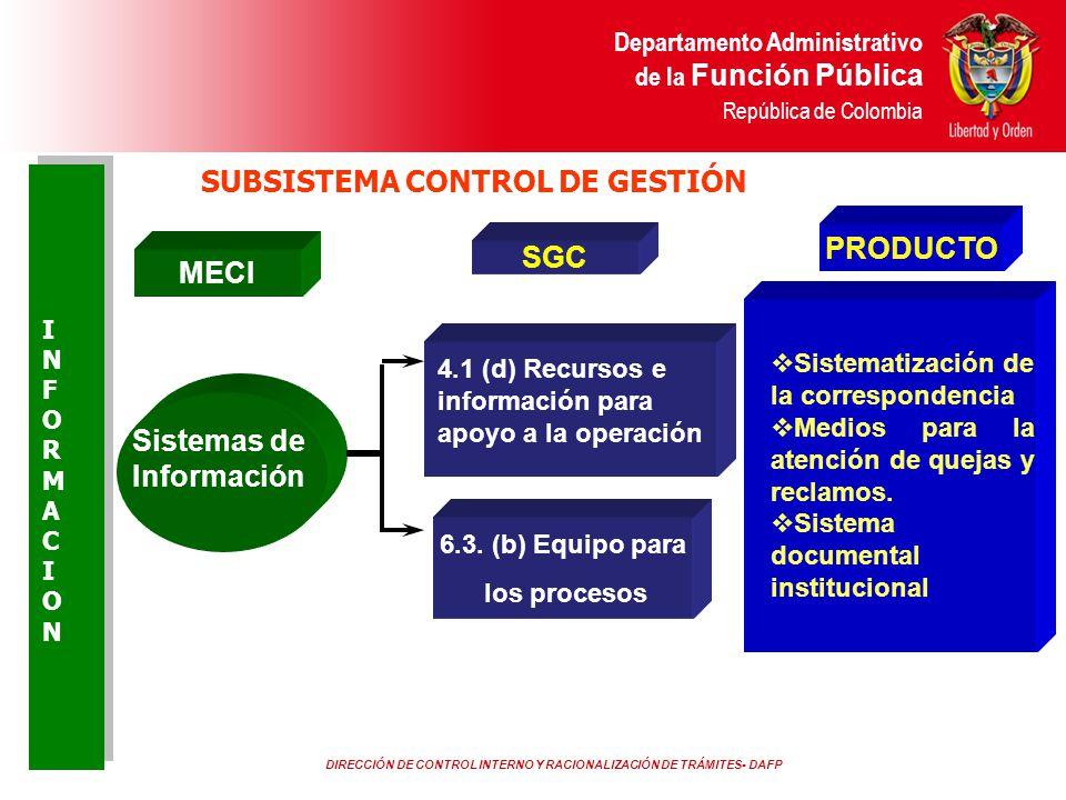DIRECCIÓN DE CONTROL INTERNO Y RACIONALIZACIÓN DE TRÁMITES- DAFP Departamento Administrativo de la Función Pública República de Colombia MECI Sistemas