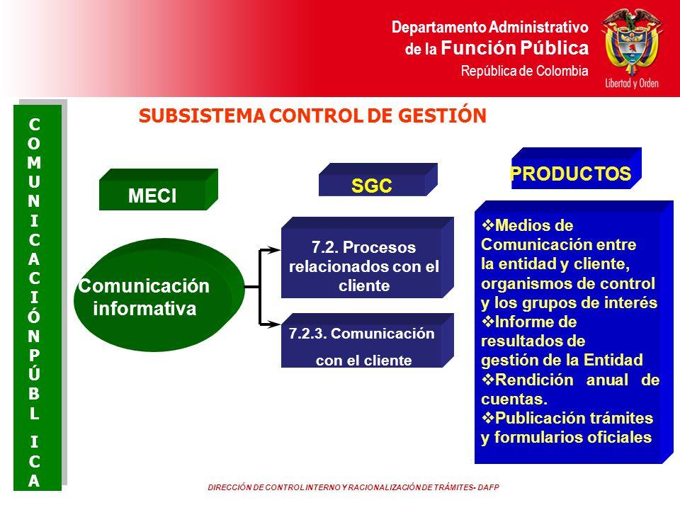 DIRECCIÓN DE CONTROL INTERNO Y RACIONALIZACIÓN DE TRÁMITES- DAFP Departamento Administrativo de la Función Pública República de Colombia MECI Comunica
