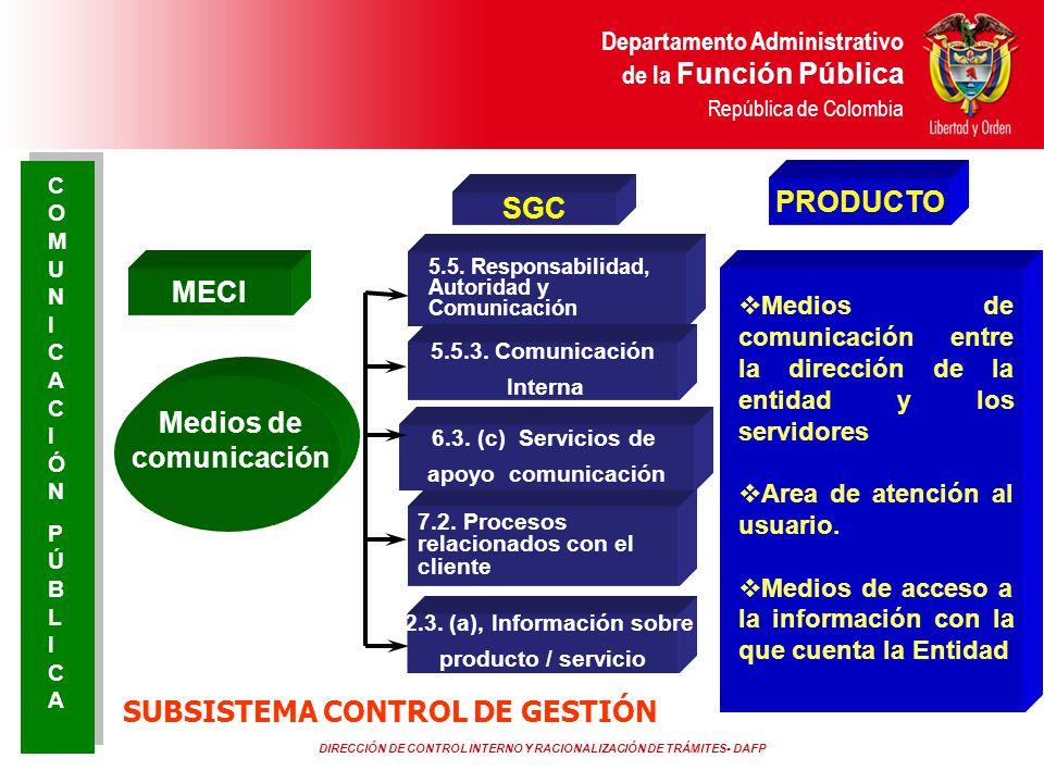 DIRECCIÓN DE CONTROL INTERNO Y RACIONALIZACIÓN DE TRÁMITES- DAFP Departamento Administrativo de la Función Pública República de Colombia MECI Medios d