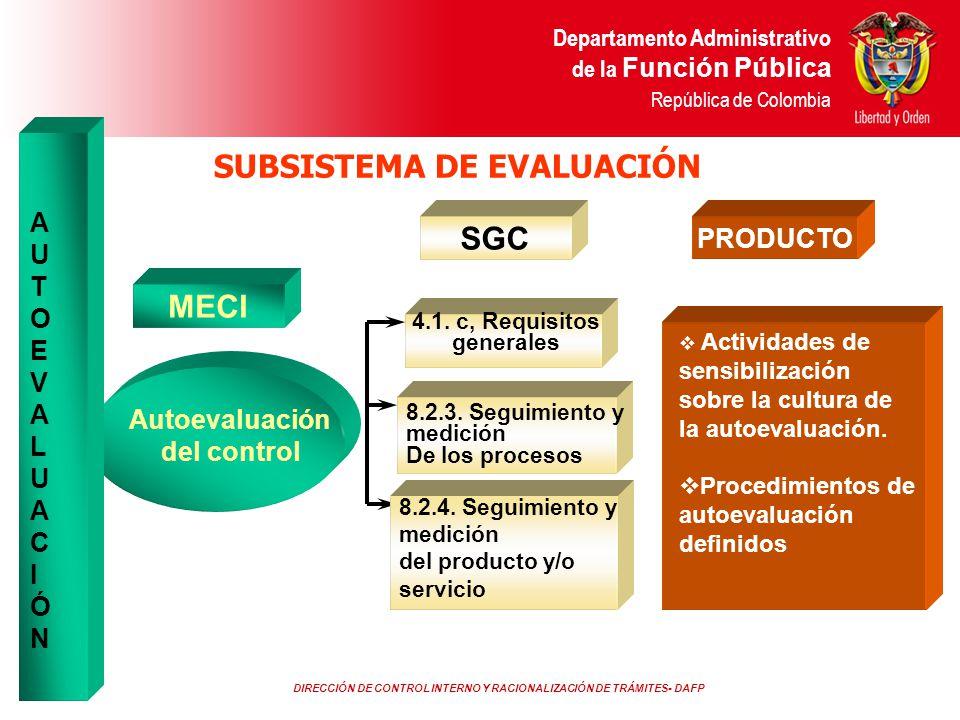 DIRECCIÓN DE CONTROL INTERNO Y RACIONALIZACIÓN DE TRÁMITES- DAFP Departamento Administrativo de la Función Pública República de Colombia MECI SGC Auto