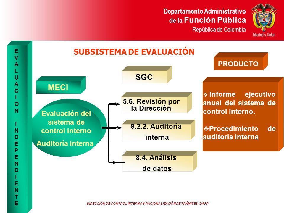 DIRECCIÓN DE CONTROL INTERNO Y RACIONALIZACIÓN DE TRÁMITES- DAFP Departamento Administrativo de la Función Pública República de Colombia MECI Evaluaci