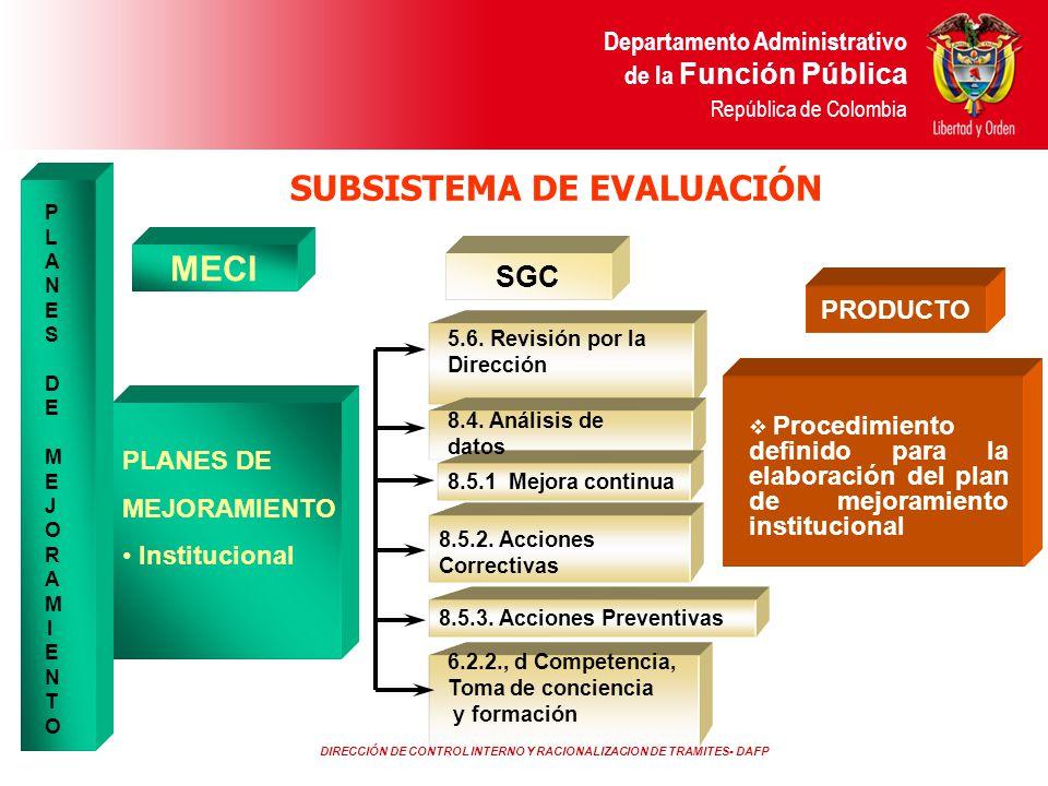 DIRECCIÓN DE CONTROL INTERNO Y RACIONALIZACIÓN DE TRÁMITES- DAFP Departamento Administrativo de la Función Pública República de Colombia MECI SGC PLAN