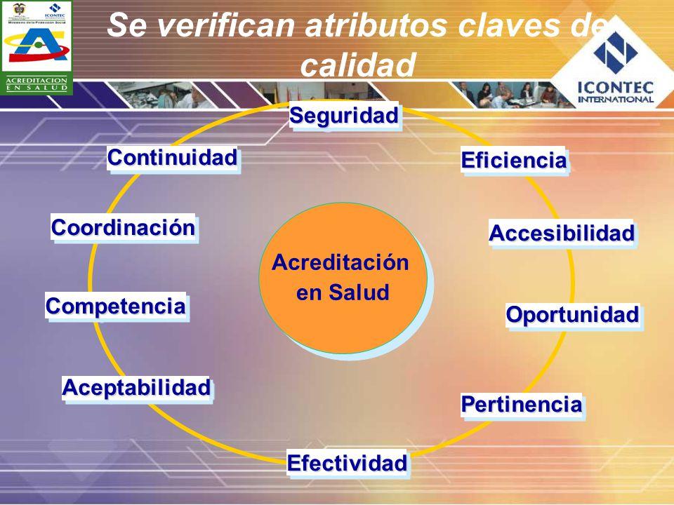 Se verifican atributos claves de calidad Acreditación en Salud Acreditación en Salud OportunidadOportunidad CompetenciaCompetencia AceptabilidadAcepta
