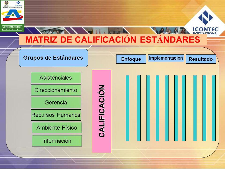 MATRIZ DE CALIFICACI Ó N EST Á NDARES Grupos de Estándares Asistenciales Direccionamiento Gerencia Recursos Humanos CALIFICACIÓN Enfoque Implementació