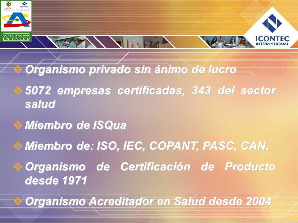 Organismo privado sin ánimo de lucro Organismo privado sin ánimo de lucro 5072 empresas certificadas, 343 del sector salud 5072 empresas certificadas,