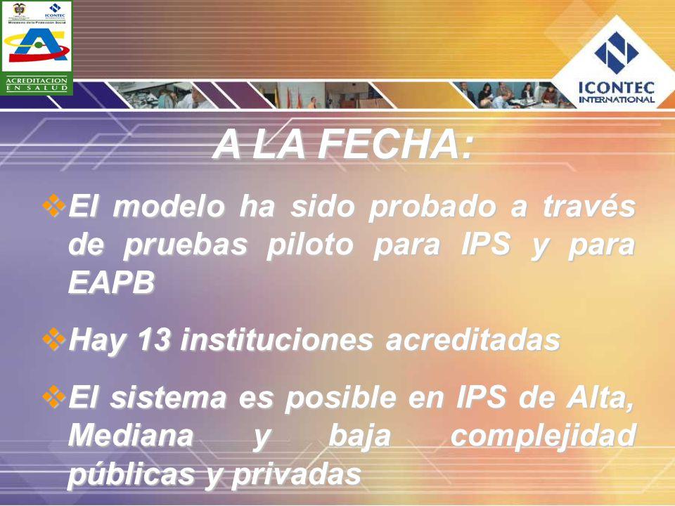 A LA FECHA: El modelo ha sido probado a través de pruebas piloto para IPS y para EAPB El modelo ha sido probado a través de pruebas piloto para IPS y