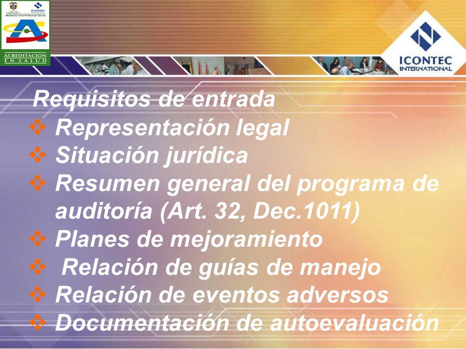 Representación legal Situación jurídica Resumen general del programa de auditoría (Art. 32, Dec.1011) Planes de mejoramiento Relación de guías de mane