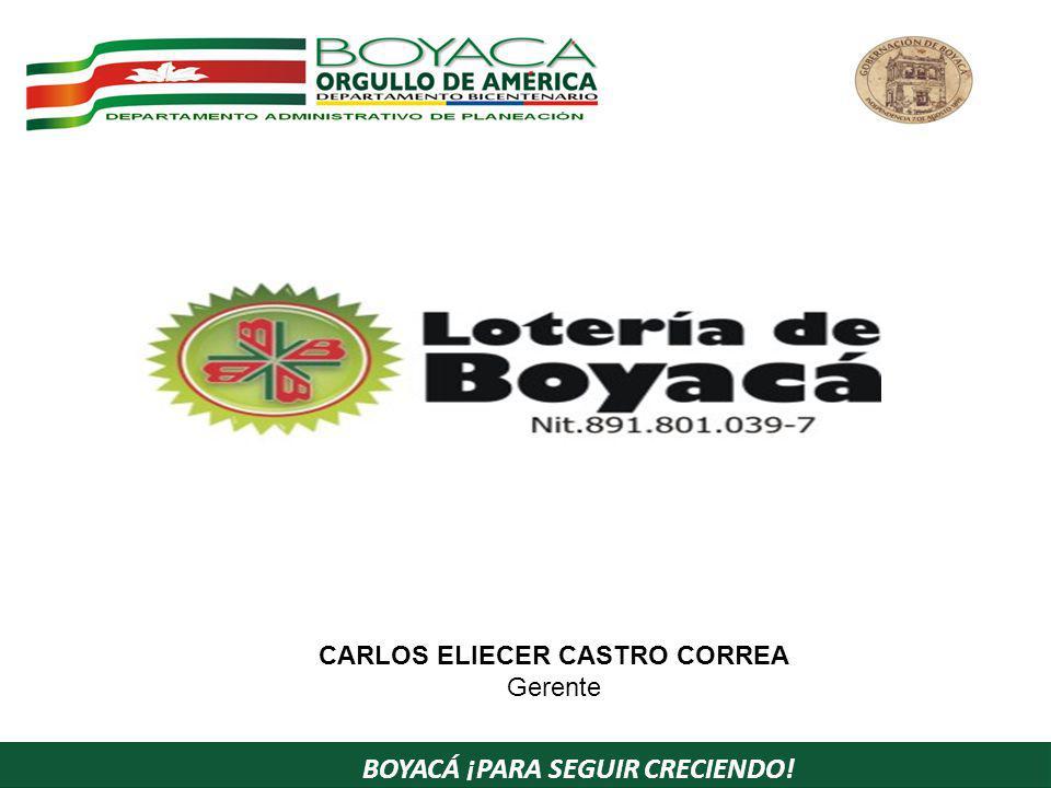BOYACÁ ¡PARA SEGUIR CRECIENDO! CARLOS ELIECER CASTRO CORREA Gerente