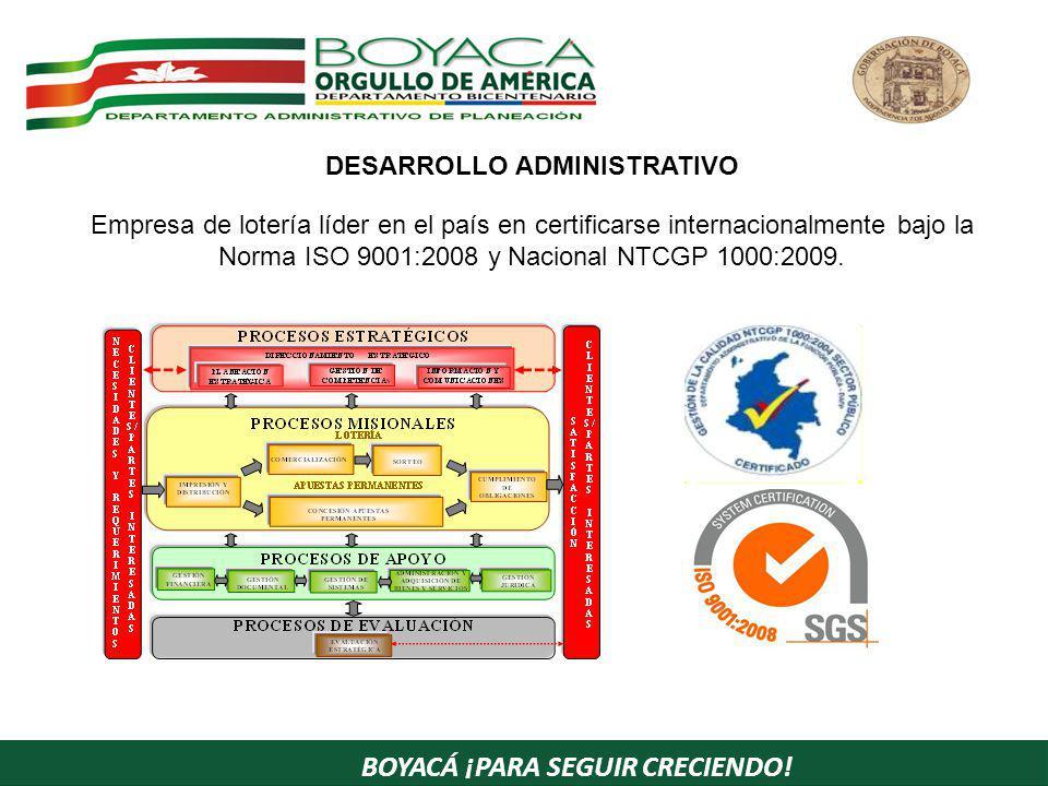 BOYACÁ ¡PARA SEGUIR CRECIENDO! Empresa de lotería líder en el país en certificarse internacionalmente bajo la Norma ISO 9001:2008 y Nacional NTCGP 100