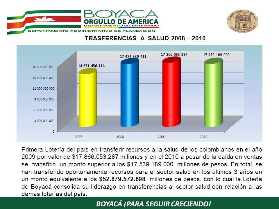 BOYACÁ ¡PARA SEGUIR CRECIENDO! TRASFERENCIAS A SALUD 2008 – 2010 Primera Lotería del país en transferir recursos a la salud de los colombianos en el a