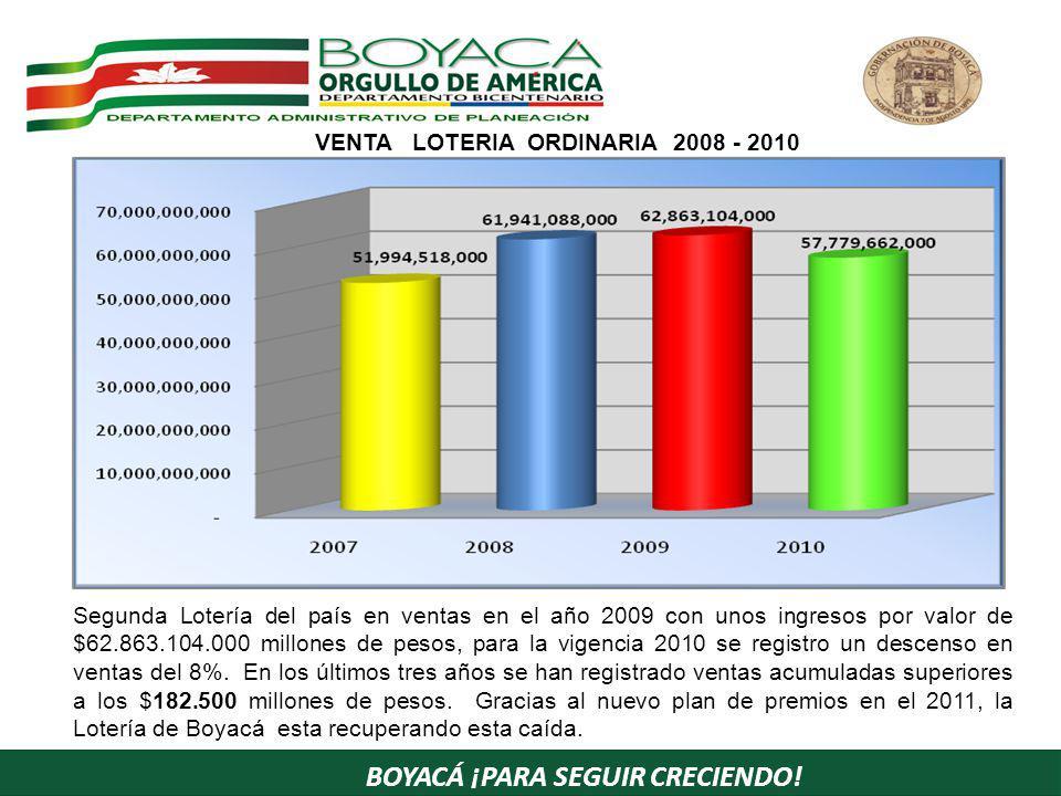 BOYACÁ ¡PARA SEGUIR CRECIENDO! VENTA LOTERIA ORDINARIA 2008 - 2010 Segunda Lotería del país en ventas en el año 2009 con unos ingresos por valor de $6