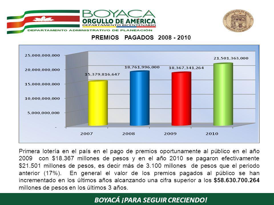 BOYACÁ ¡PARA SEGUIR CRECIENDO! PREMIOS PAGADOS 2008 - 2010 Primera lotería en el país en el pago de premios oportunamente al público en el año 2009 co